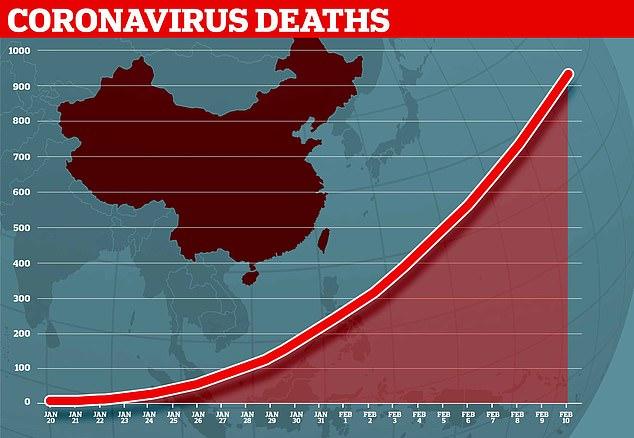 Killer coronavirus can live on doorknobs, bus handrails and ...