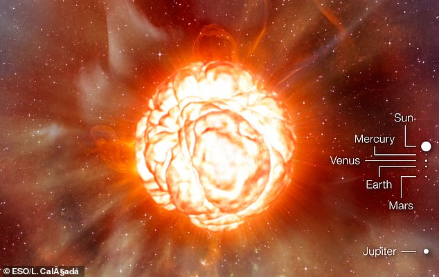 This artist's impression shows the supergiant as revealed by the VLT and shows that the star has a vast plume of gas almost as large as our Solar System