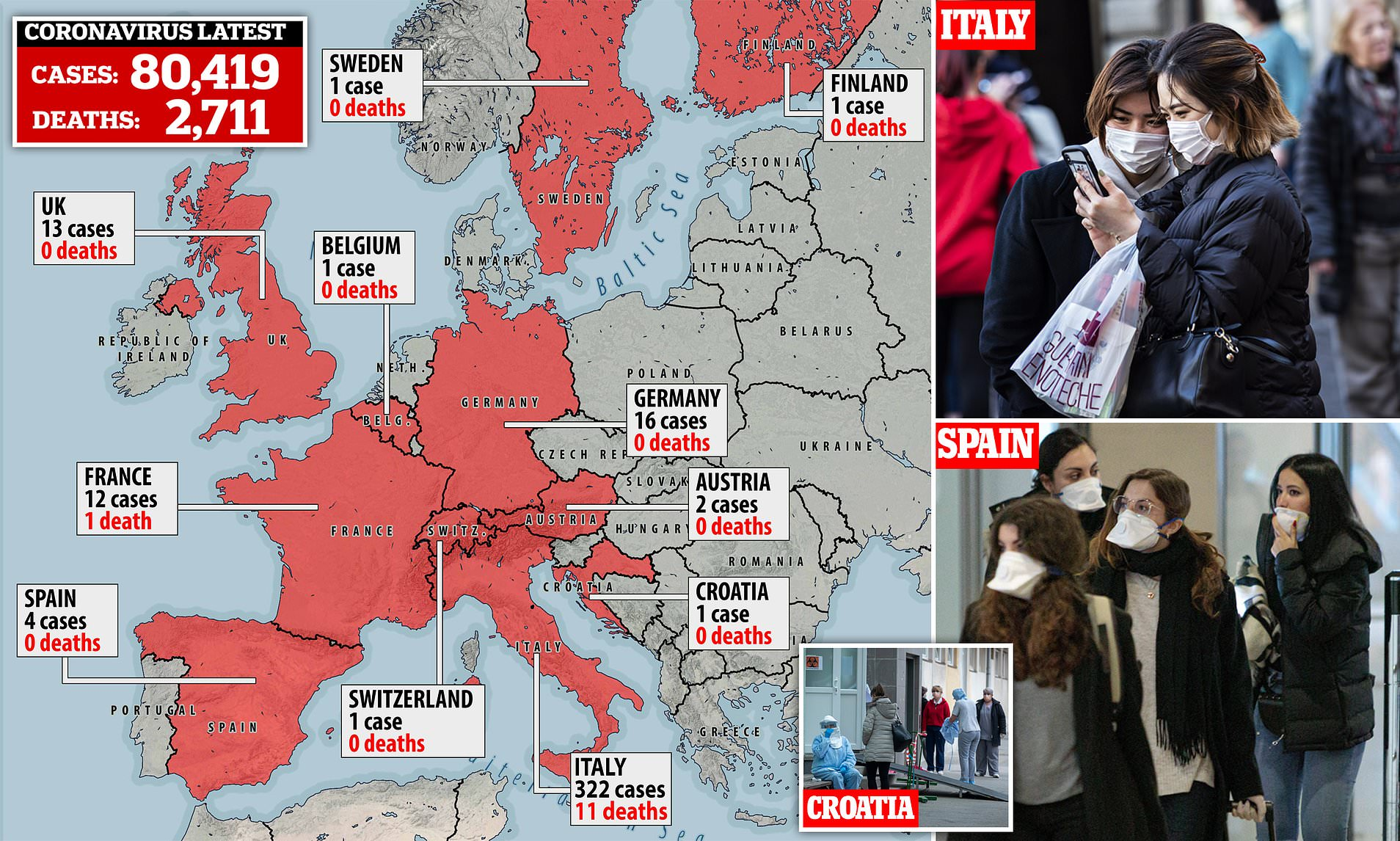 Austria and Croatia and Spain confirm first cases of coronavirus ...