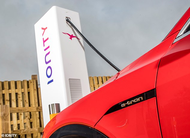Ionity, which is a joint venture betweenBMW, Daimler, Ford, Hyundai and the VW Group, was found to be the most expensive if electric car owners use its network of 350kW chargers
