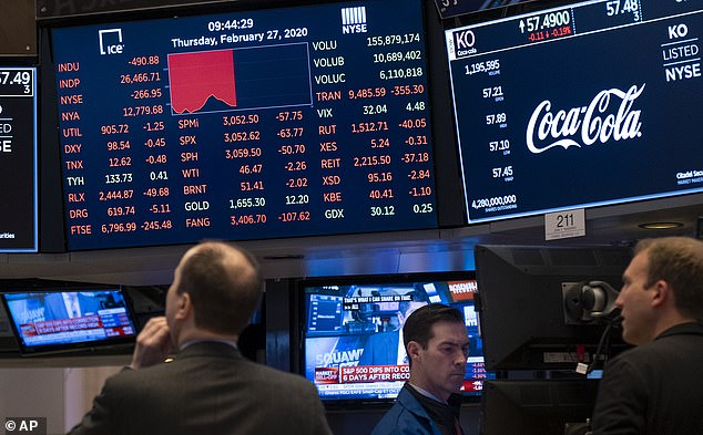 Stocks reflect declines on monitors as the market dropped the sixth day in a row