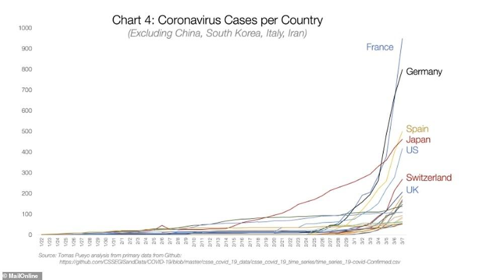 Coronavirus UK: Charts show lockdowns DO restrict spread | Daily ...