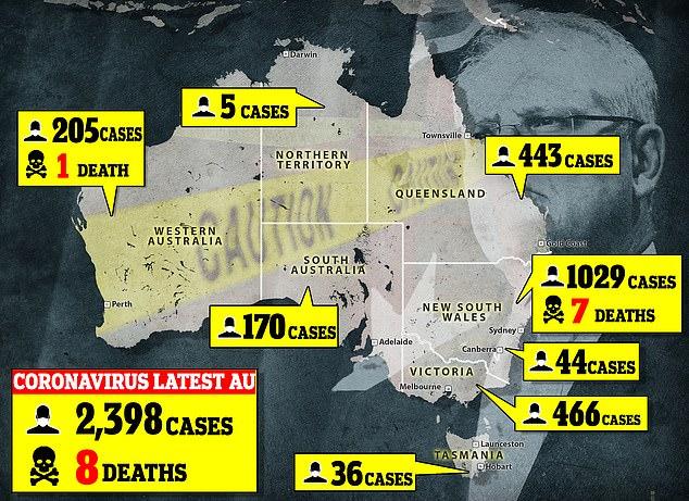 Australia's coronavirus cases soared to 2398 on Wednesday afternoon