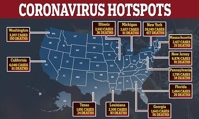 Coronavirus hotspots across the United States includes New York, Washington, California and Georgia