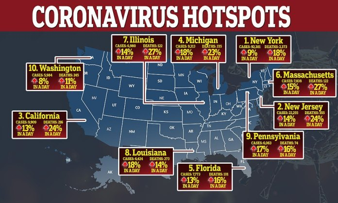 Florida is one of the country's coronavirus hotspots with deaths up 16% on Wednesday. DeSantis says he wants to keep hospital beds for residents