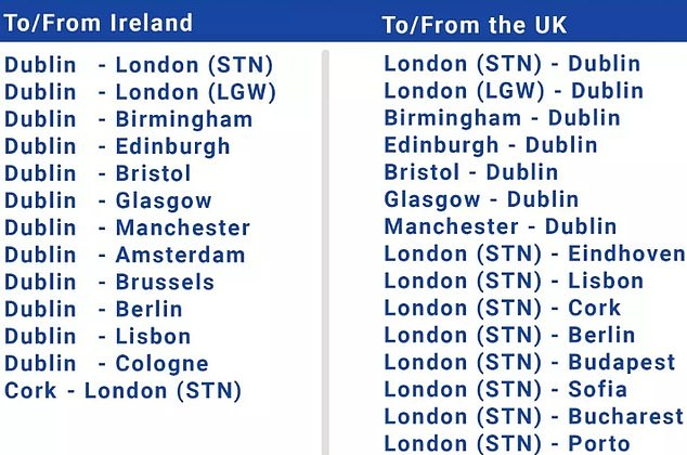 Skeleton schedule: The routes available with Ryanair up until May 28