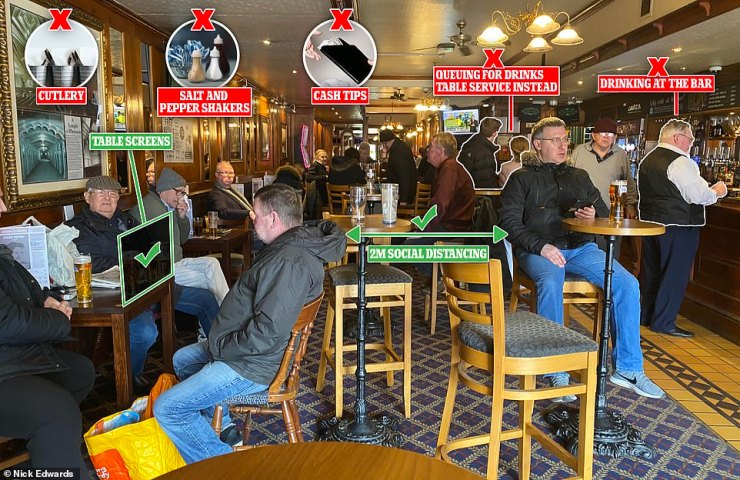 This picture shows a Wetherpoon pub in south London when it was still open. The graphics show what could happen if pubs reopen in July