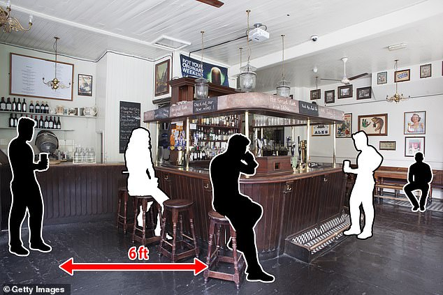 The two-metre rule in England and Northern Ireland was reduced to 'one metre plus' in July in order to help pubs, restaurants and shops re-open. Pictured: How empty a pub would be with two-metre social distancing