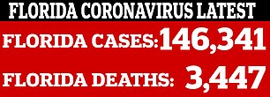 The mandate also comes as Florida has experienced a week of record day spikes in confirmed cases of coronavirus