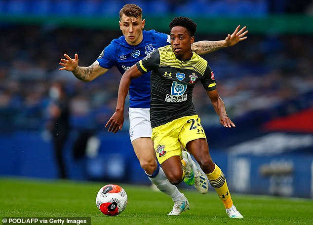 Kyle Walker-Peters could be involved in an agreement that would lead the Dane to Tottenham