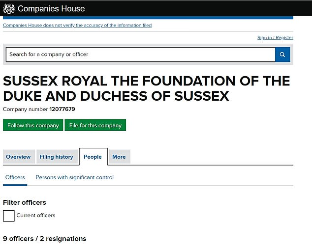 Harry and Meghan filed official paperwork with Companies House to dissolve their royal foundation in July as they shift their focus to Travalyst, reports suggest