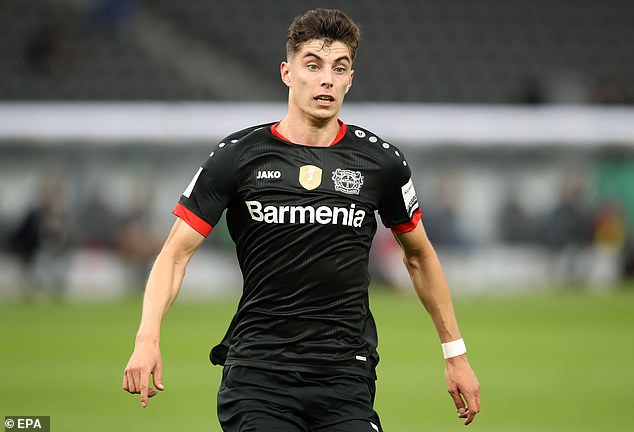 Kai Havertz is one of the brightest talents in European football and looks set to join Chelsea