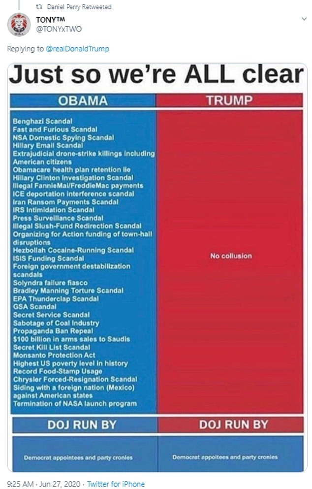 Perry retweeted this graph just last month heaping praise on Donald Trump while bashing Barack Obama as president