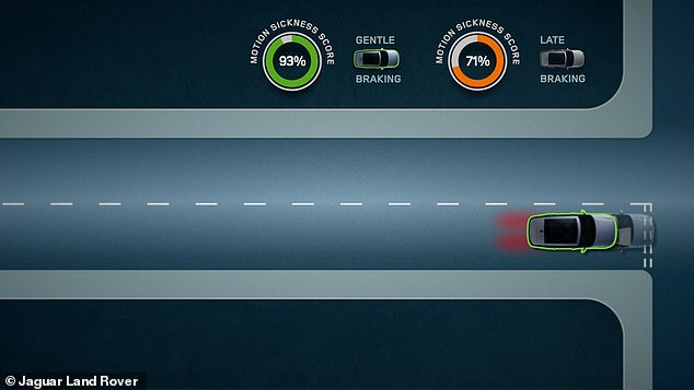 The software can already be used in current JLR models to coachadaptive cruise control and lane monitoring systems