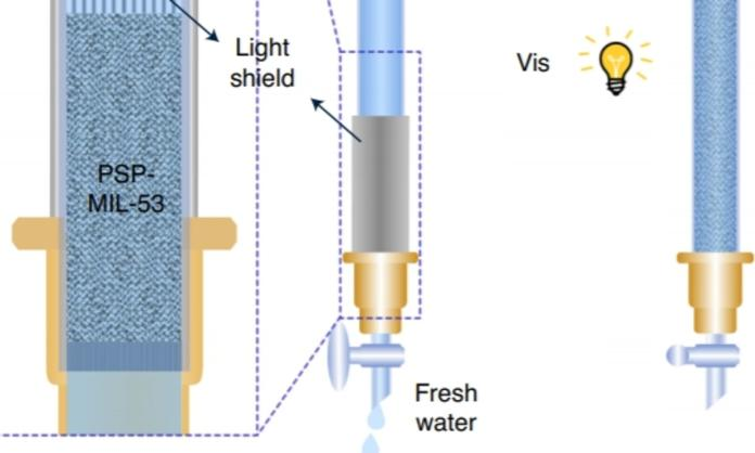 Sunlight can turn seawater into clean drinking water in minutes ...