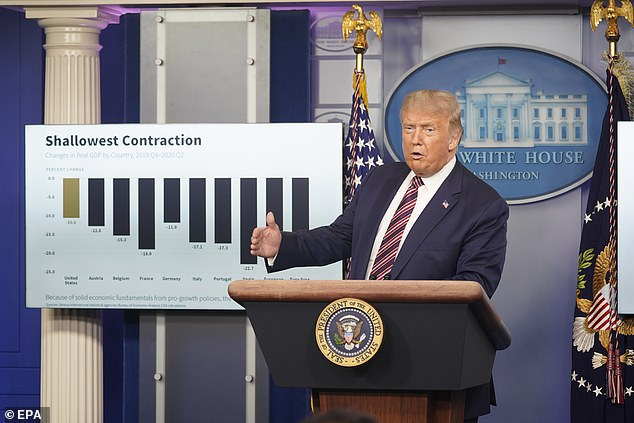 Trump boasted that the US had the 'shallowest contraction'