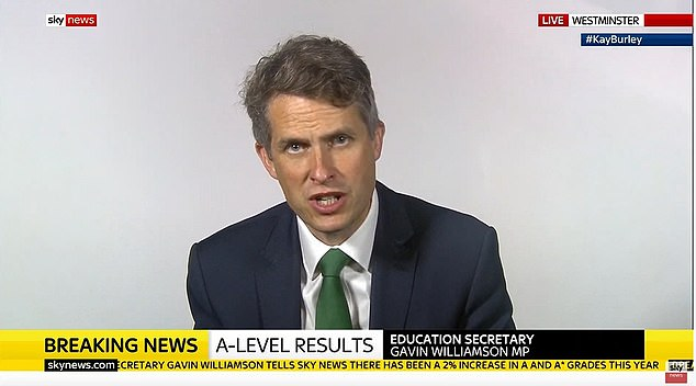 In a round of interviews today, Gavin Williamson dismissed the idea of following Scotland's example by dropping the 'standardisation' and relying exclusively on teachers' verdicts