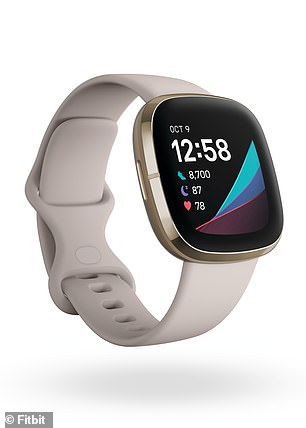 Fitbit is set to start shipping the wearable September 25 with a price tag of $329.95