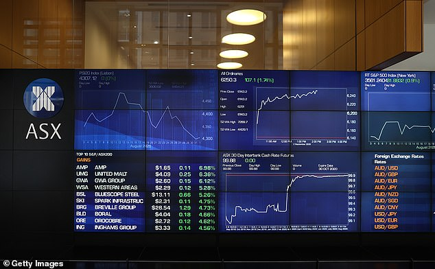 Australia's share market has lost $54billion in the opening half an hour of trade. The benchmark S&P/ASX200 index on the Australian Securities Exchange dived by 2.48 per cent, or 151.3 points, to 5,961.3 points