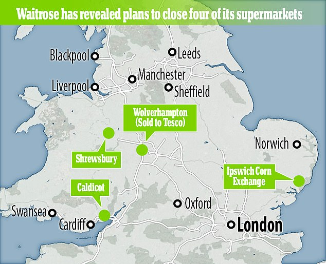 Three Waitrose stores will be closed while one will be sold, along with staff, to Tesco