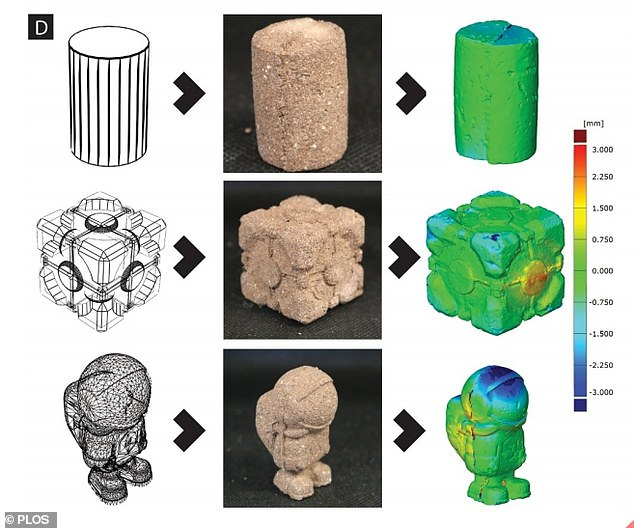 Molded samples of varying geometry intricacies to demonstrate the material's ability to replicate objects