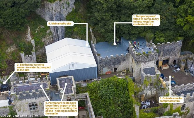 Renovations: I'm A Celebrity bosses have added a permanent roof, a water pump and a separate studio site to Gwrych Castle it was revealed in aerial snaps shared on Friday, after 'forking out millions to make derelict site safe'