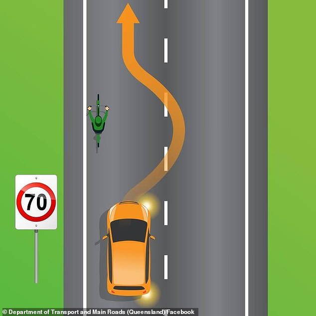 The Queensland Department of Transport and Main Roads asked drivers how much space should be between a vehicle and cyclist when attempting to overtake
