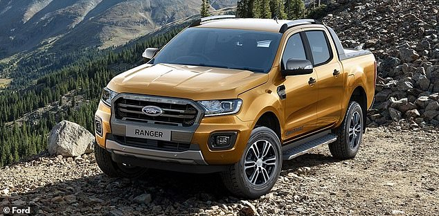 Ford Ranger values climbed by 3.4 per cent, with the late-model ones on the market now set to be replaced in 2021 with an all-new version that is based on a Volkswagen Amarok instead of a Mazda BT-50