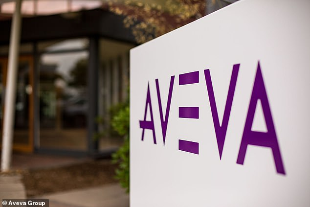 Software firm Aveva expects £58m drop in sales