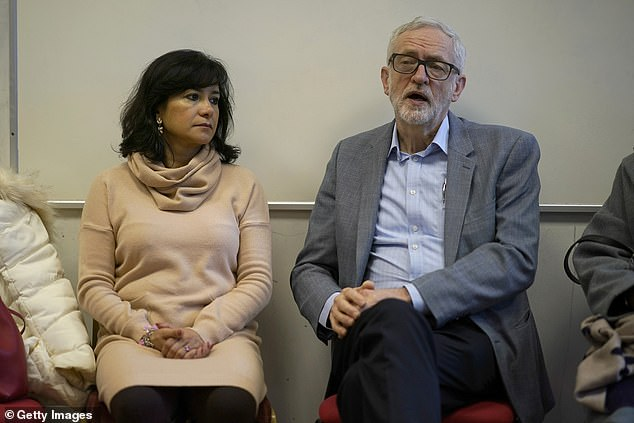 Mr Corbyn with wife Laura Alvarez in February