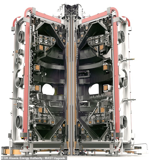 The Oxfordshire-based 'MAST Upgrade' (pictured here in cutaway) produced plasma for the first time on October 29, reaching internal temperatures around 1.8 million degrees Fahrenheit