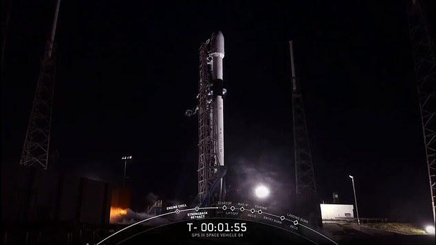 his was the second attempt by SpaceX to send GPS III-SV04 into orbit. Thursday's launch proved to be a different story, as the Falcon 9 took off without any problems
