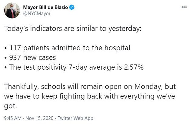 In a tweet Sunday morning, the mayor wrote: 'Today's indicators are similar to yesterday: ¿ 117 patients admitted to the hospital ¿ 937 new cases ¿ The test positivity 7-day average is 2.57%'