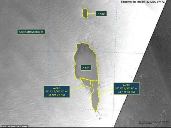 Satellite images taken this week reveal that the A68d broke off from the northern tip of the parent berg and was kept near the southern island of Georgia.  Monitoring the iceberg revealed that it has been getting closer to South Georgia over the past two months