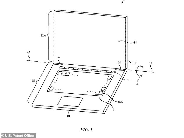 Apple has been granted a patent for a 'reconfigurable' keyboard, with each key having a digital readout showing you its current function. The technology could be used to quickly turn English letters into another alphabet — Cyrillic or Hebrew, for example