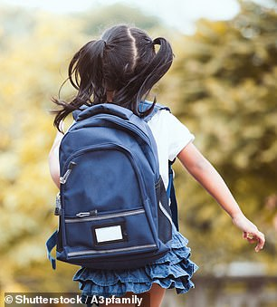 Schools bags are expected to cost parents aruond $58 (pictured: stock image)