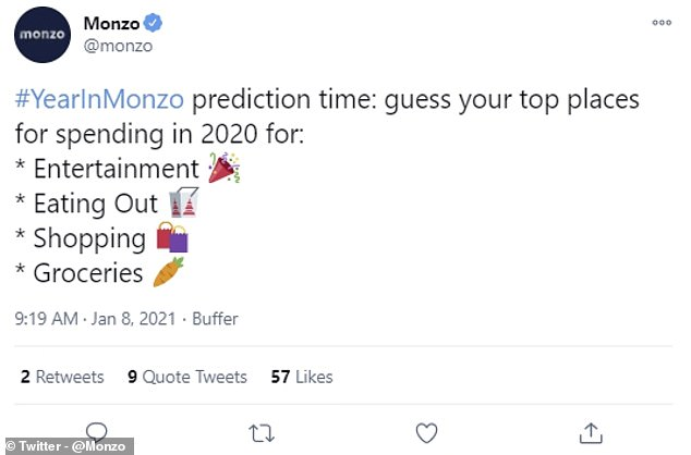 The smartphone bank is releasing its third annual year in Monzo which tells customers where they spent the most money in 2020