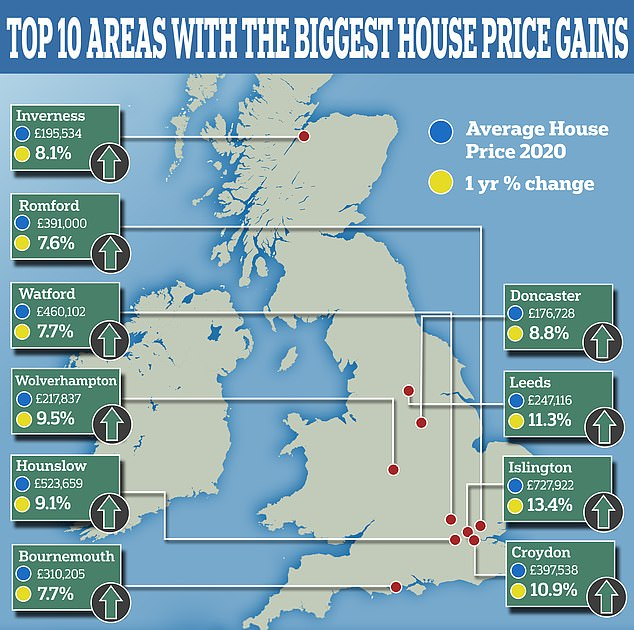 Some areas in the UK witnessed significant house price increases last year compared to 2019