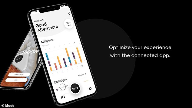 The companion app features a control dashboard where users can access dosage plans, product information, feedback, personalized recommendations and consumption analytics.