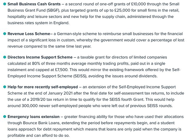 The Federation of Small Businesses has put together a five-point plan to help small businesses, which it 'looks forward to seeing the Treasury embrace'