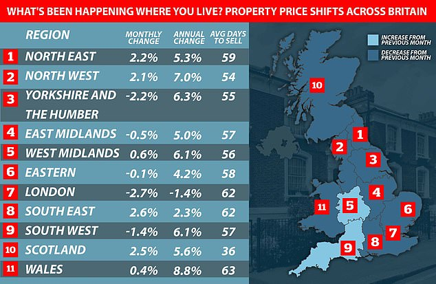 Property matters: Find out what's happening to house prices where you live