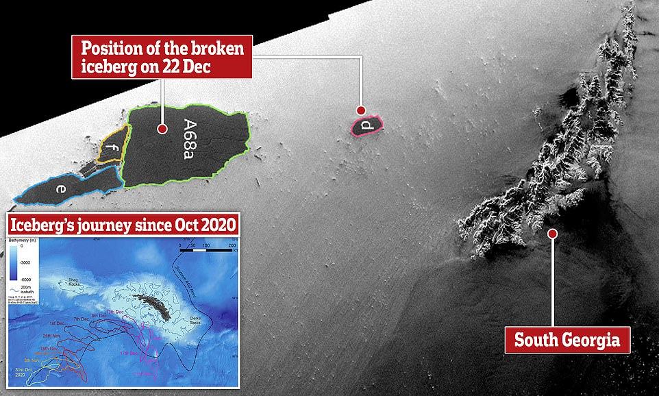In December 2020, the berg broke off into separate pieces - A68d, the finger-shaped A68e and A68f. A68a has since broken up again, creating A68g