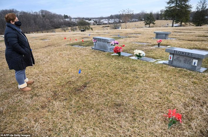 The death toll from the pandemic climbed a bit higher on Tuesday when the US recorded an additional 2,196 deaths, nearly double that reported on Monday, when the US recorded 1,235 new deaths. Linda Flowers visits her father's grave, Bishop James N. Flowers, who passed away from Covid-19 in April 2020, at a cemetery in Hyattsville, Maryland, on Tuesday