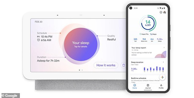 Introduced in March, the Nest Hub generates weekly sleep reports with easy-to-understand breakdowns on sleep duration and quality, how often a user wakes up during the night