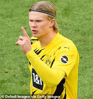 Borussia Dortmund's Erling Haaland is on par with Rashford, valued at £ 130-172million