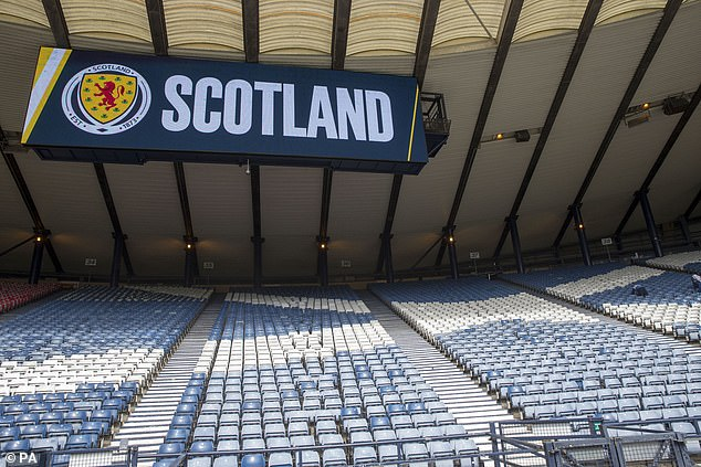 Hampden Park to host fans for Scotland's games in Euro 2020, but how many will be there?