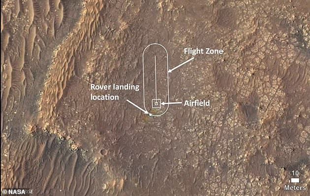 Ingenuity is expected to skyrocket on Sunday April 11 from a 33-by-33-foot Martian building that is the first airfield on another planet.