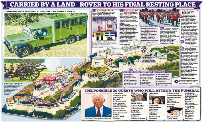 Having spent most of his life breaking the royal mould, the Duke of Edinburgh will do so again one last time this Saturday when he takes his final journey on the back of a Land Rover he helped design as a hearse