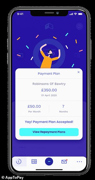 AppToPay works as a hybrid between a credit card and a loan