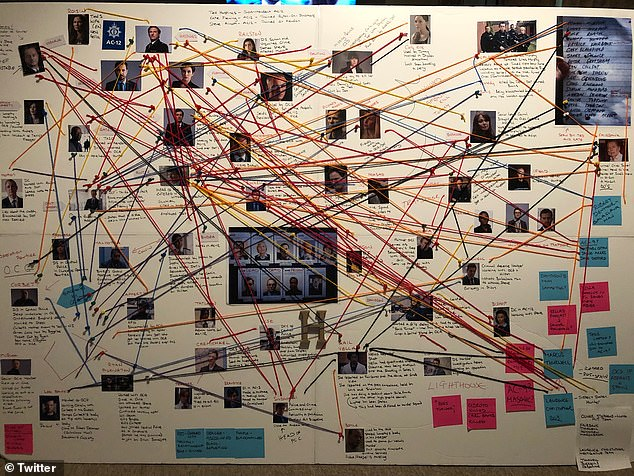 A Line of Duty superfan has created a huge evidence board in a bid to finally unmask the mysterious villain 'H'